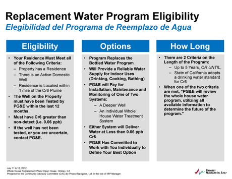 Replacement Water Program Eligibility